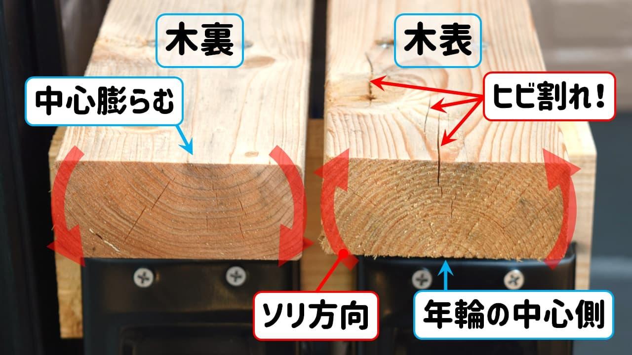 木裏・ソリの説明写真