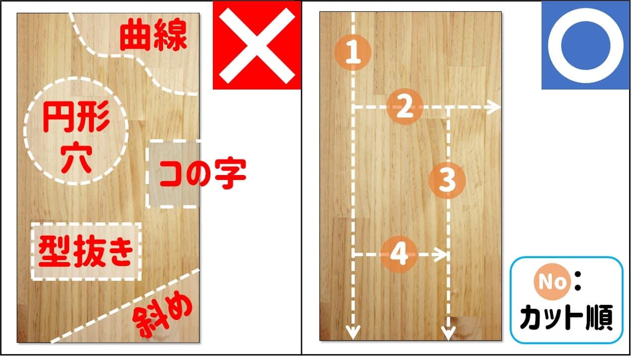 ホームセンターの木材カット(◯:直線切り ✕:曲線、円形・穴、型抜き、コの字、斜め)