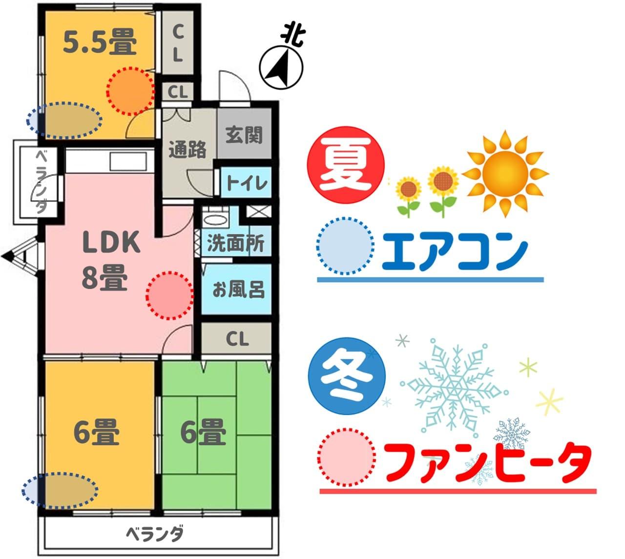 3LDK家族3人暮らしの夏冬の水道光熱費に影響する冷暖房の配置場所