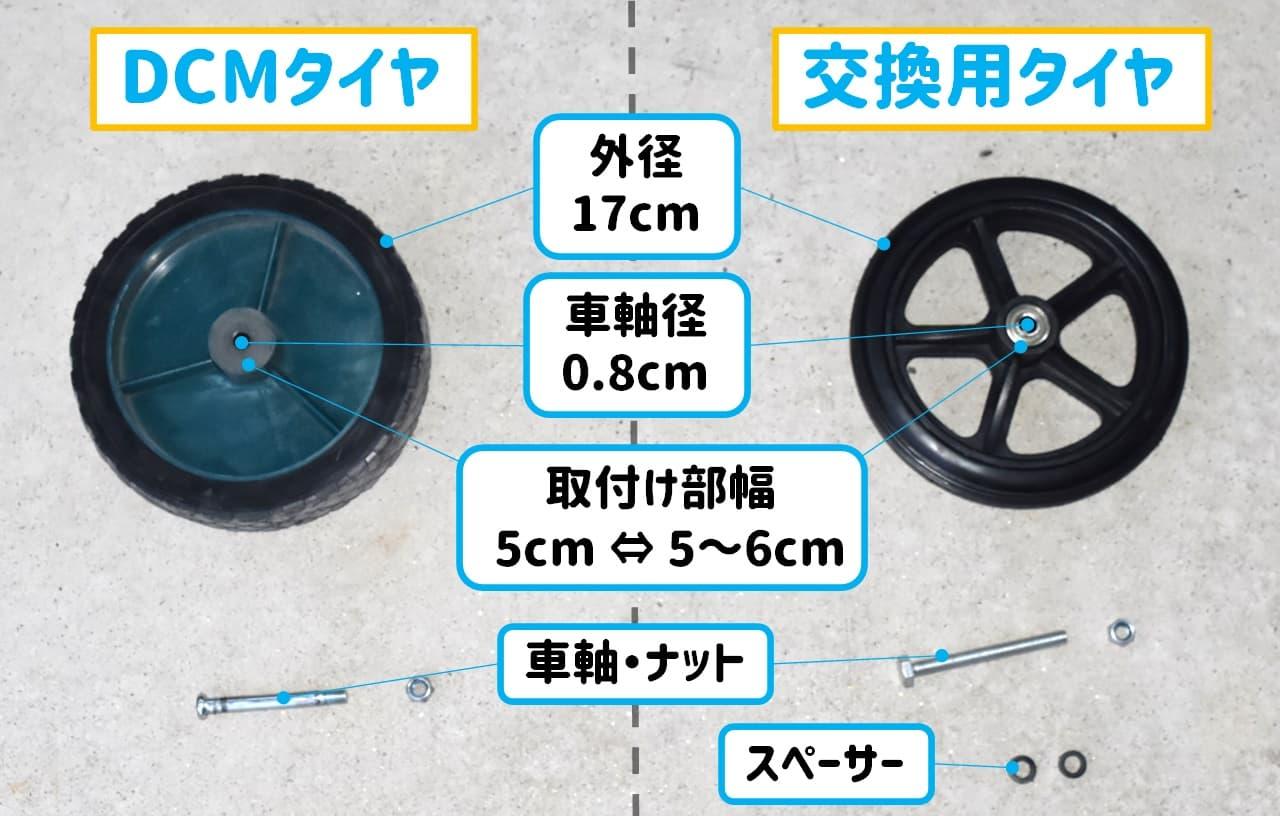 dcmキャリーワゴンタイヤと交換用タイヤのサイズ比較
